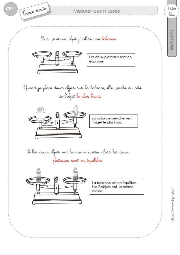 CE1 TRACE ECRITE: Mesures de masses en CE1 cycle 2