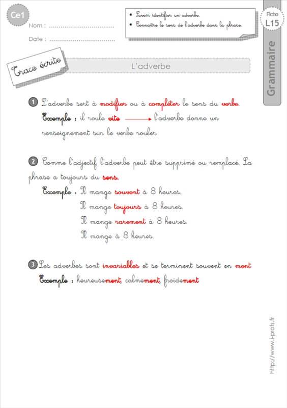 Ce1 Lecon L Adverbe Grammaire