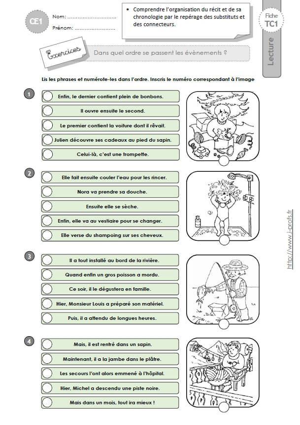 CE1 Comprendre l'organisation du récit et de sa chronologie