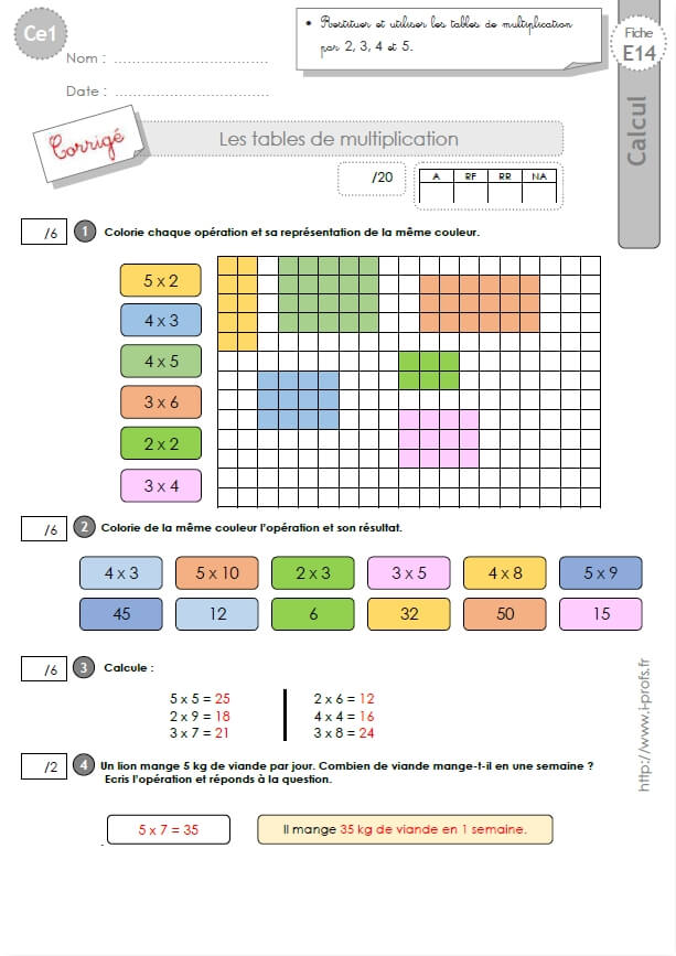 Ce1 cycle2 evaluations corrigees les tables de multiplication for Table de multiplication 5