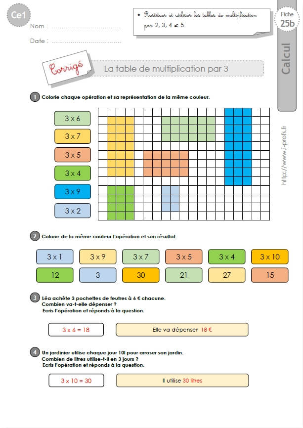 Ce1 cycle2 exercices corriges les tables de multiplication - Exercices sur les tables de multiplication ce ...