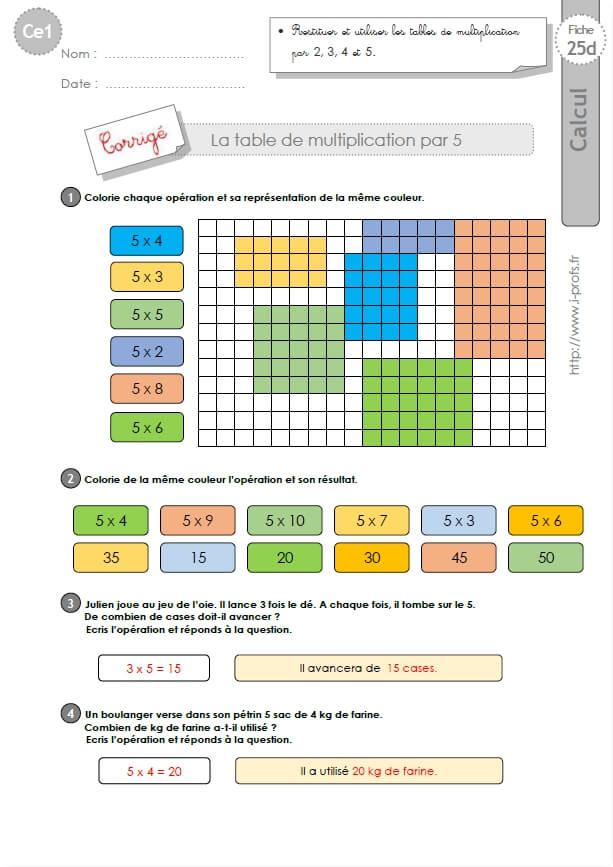 Ce1 Cycle2 Exercices Corriges Les Tables De Multiplication