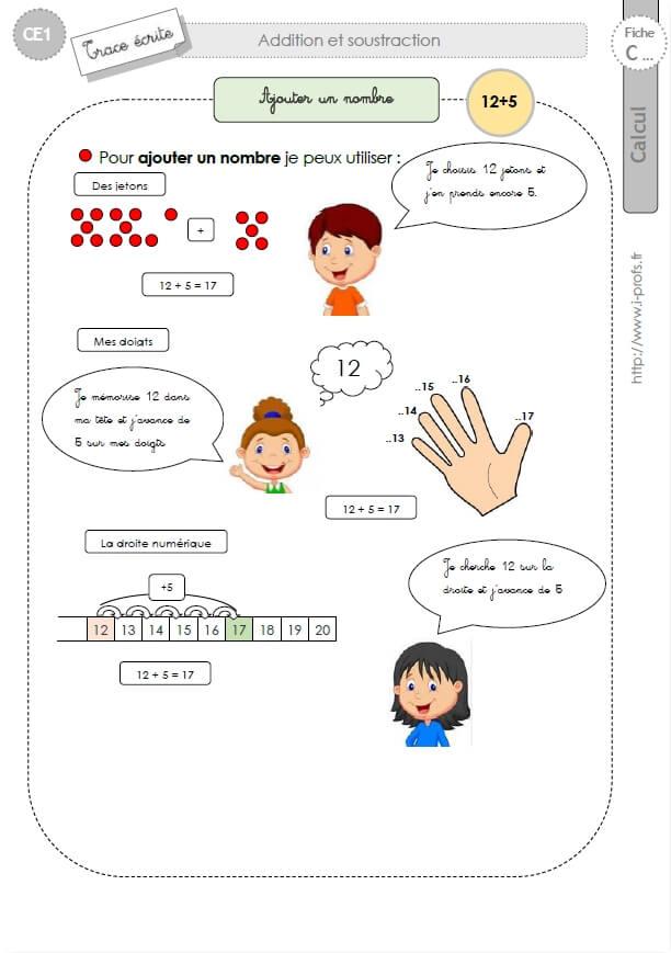 CE1-cycle2 TRACE ECRITE: Le sens de l'addition et de la ...