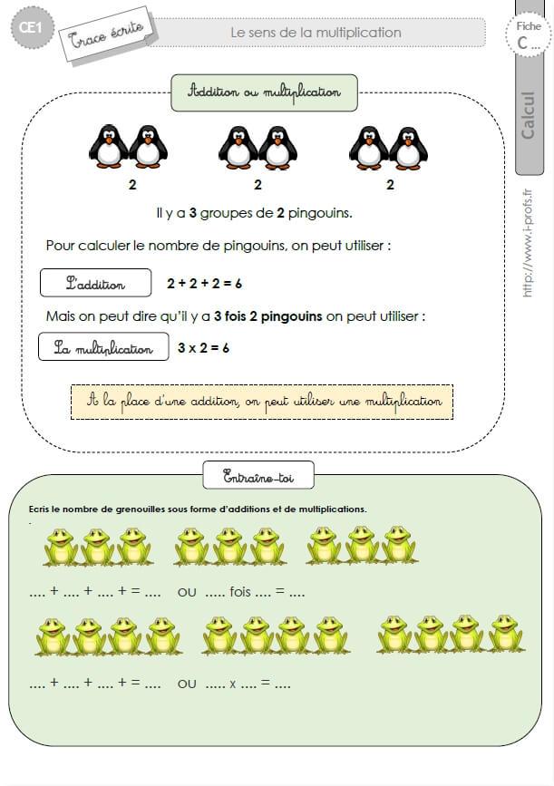 Ce1 Cycle2 Trace Ecrite Le Sens De La Multiplication Et Les Tables De X