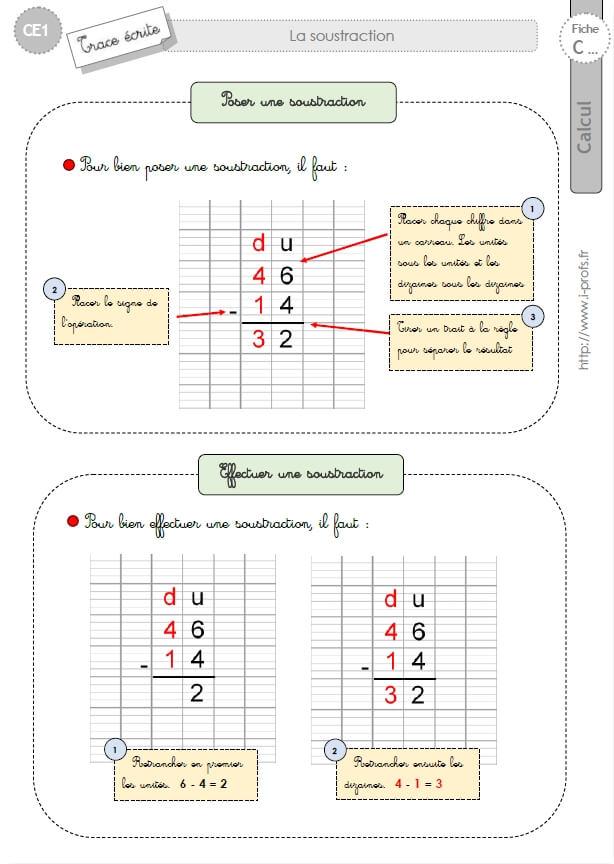 Ce1 cycle2 trace ecrite la soustraction pos e avec et - Soustraction sans retenue ce2 ...