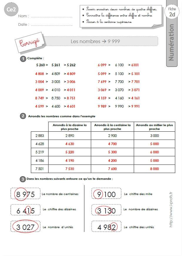 CE2: Numeration calcul-fiches i-profs