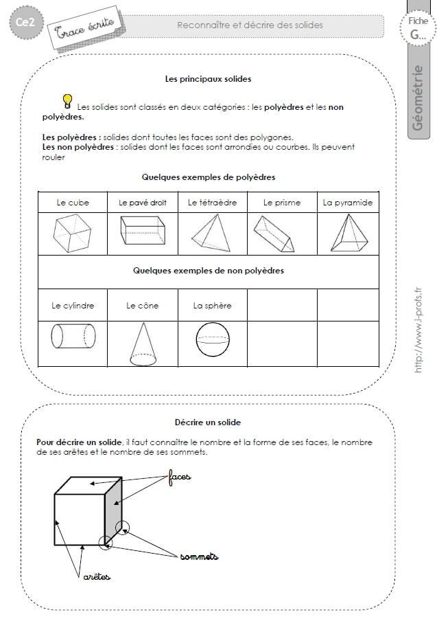 CE2: Trace écrite LES SOLIDES