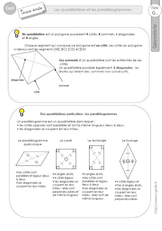 cm1: Leçon les QUADRILATERES ET PARALLELOGRAMMES