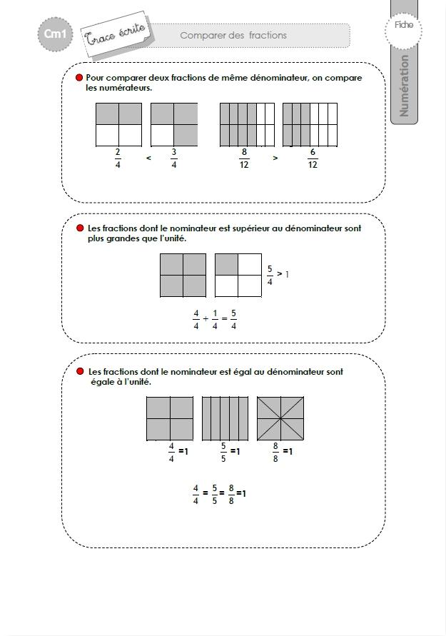 CM1: TRACE ECRITE ranger et Comparer les fractions