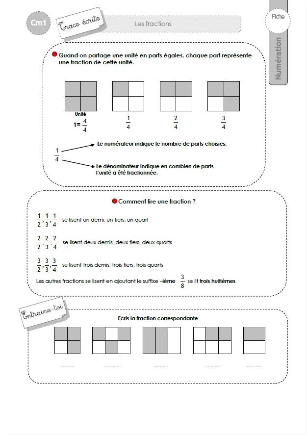 CM1: TRACE ECRITE Les fractions
