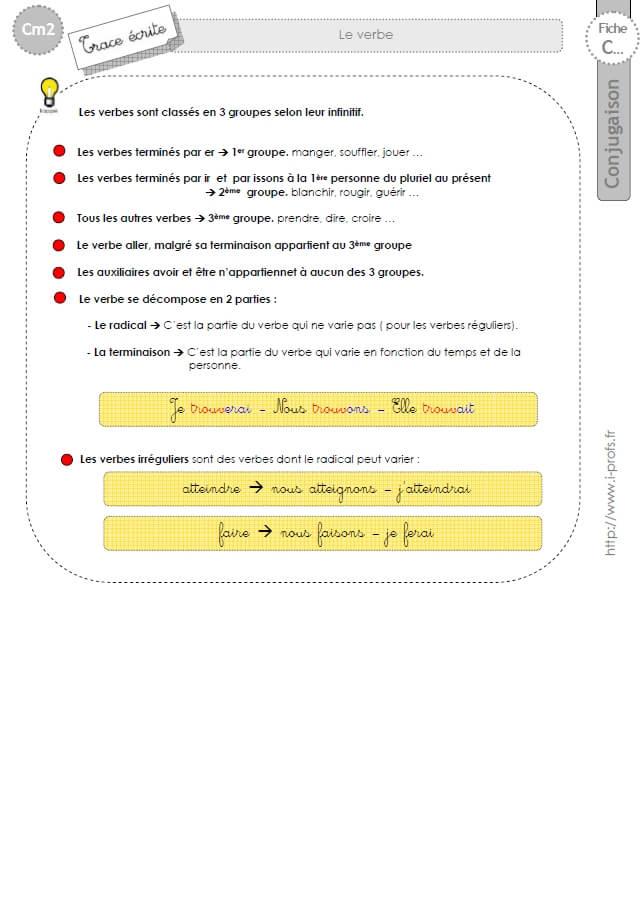 Cm2 Lecon Conjugaison Corriges Le Verbe Radical Et Terminaison