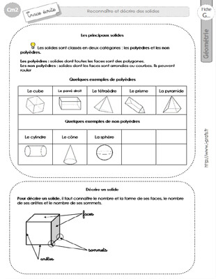 cm2: Leçon Les POLYÈDRES- NON POLYEDRES