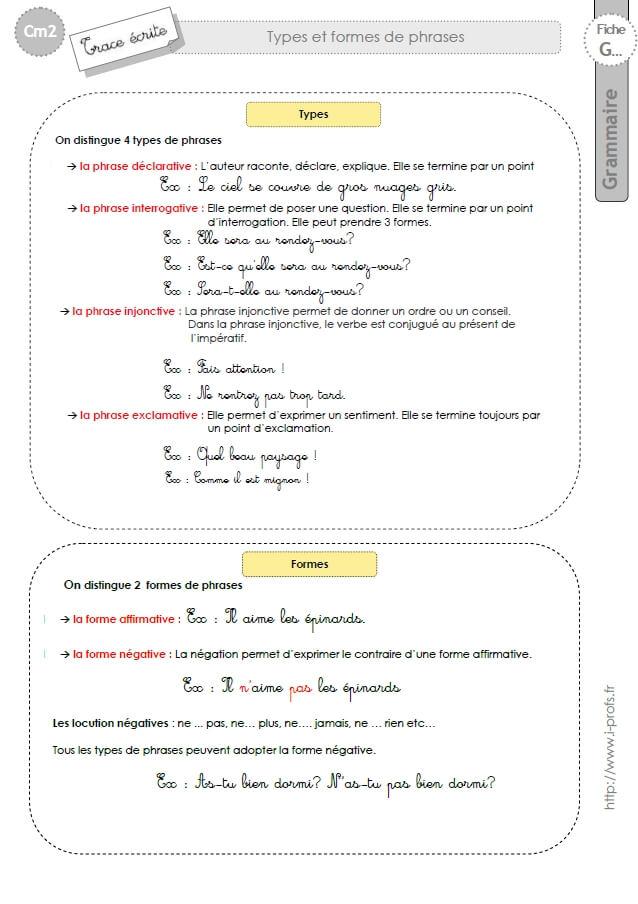 Cm2 Lecon Types Et Formes De Phrases