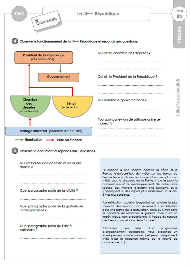 La IIIe République, un régime parlementaire - Dissertation - sanya