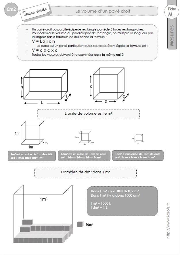 wholesale online best price watch cm2: Trace Ecrite le volume d'un PARALLELEPIPEDE rectangle